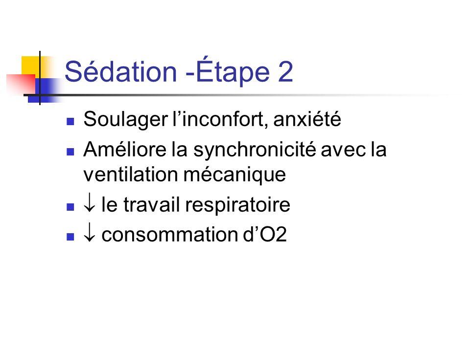 Sédation -Étape 2 Soulager linconfort, anxiété Améliore la synchronicité avec la ventilation mécanique le travail respiratoire consommation dO2