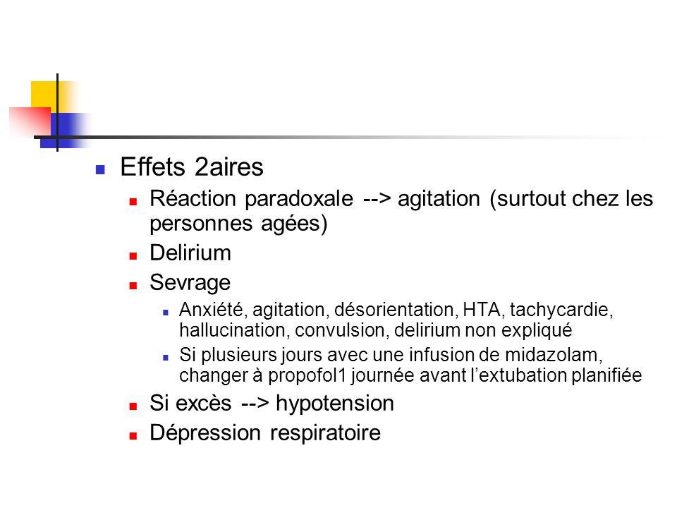 Effets 2aires Réaction paradoxale --> agitation (surtout chez les personnes agées) Delirium Sevrage Anxiété, agitation, désorientation, HTA, tachycard