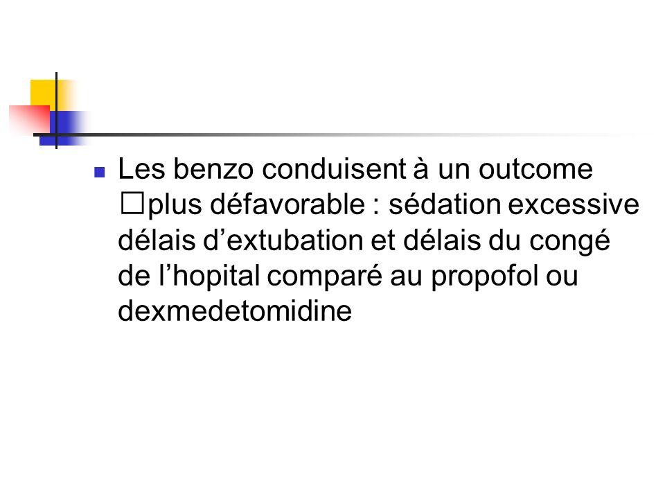 Les benzo conduisent à un outcome plus défavorable : sédation excessive délais dextubation et délais du congé de lhopital comparé au propofol ou dexme