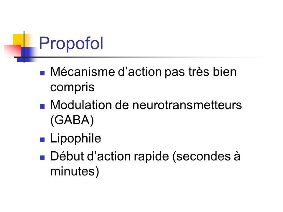 Propofol Mécanisme daction pas très bien compris Modulation de neurotransmetteurs (GABA) Lipophile Début daction rapide (secondes à minutes)