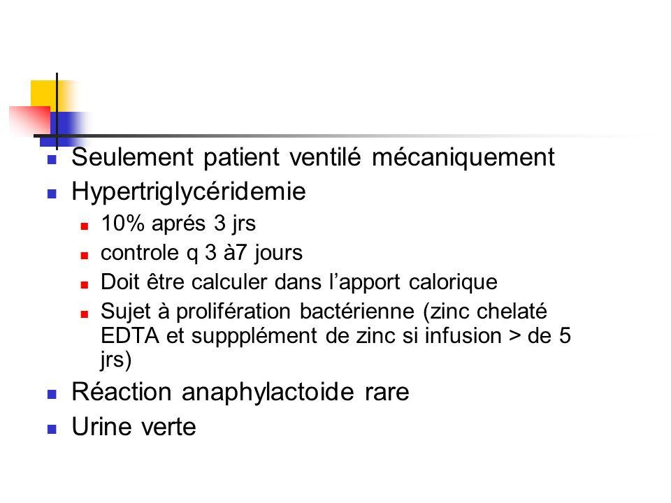 Seulement patient ventilé mécaniquement Hypertriglycéridemie 10% aprés 3 jrs controle q 3 à7 jours Doit être calculer dans lapport calorique Sujet à p
