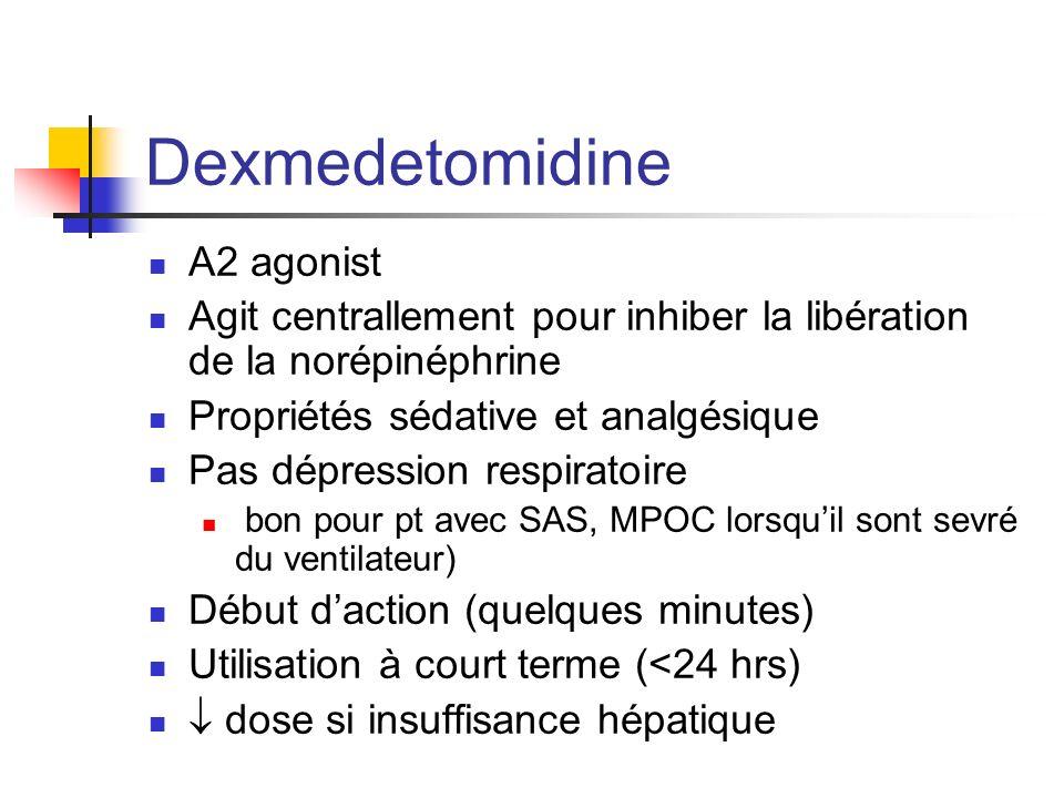 Dexmedetomidine A2 agonist Agit centrallement pour inhiber la libération de la norépinéphrine Propriétés sédative et analgésique Pas dépression respir