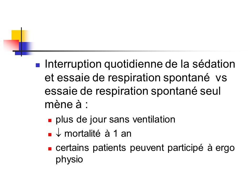 Interruption quotidienne de la sédation et essaie de respiration spontané vs essaie de respiration spontané seul mène à : plus de jour sans ventilatio