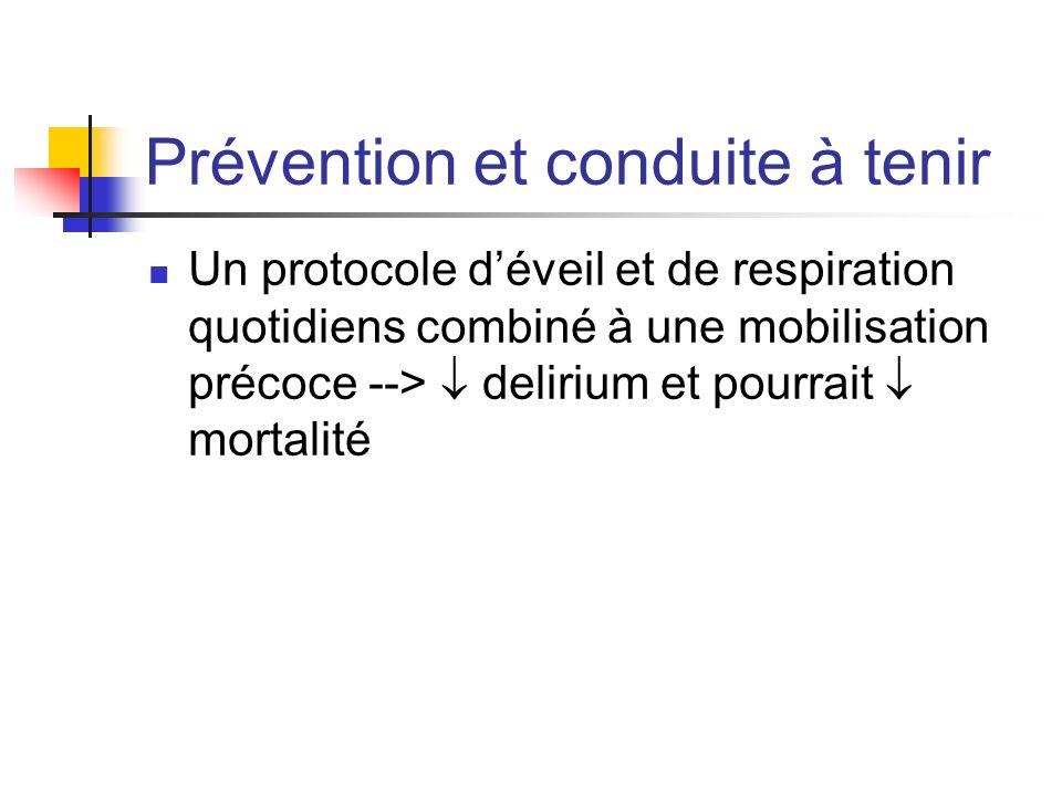 Prévention et conduite à tenir Un protocole déveil et de respiration quotidiens combiné à une mobilisation précoce --> delirium et pourrait mortalité
