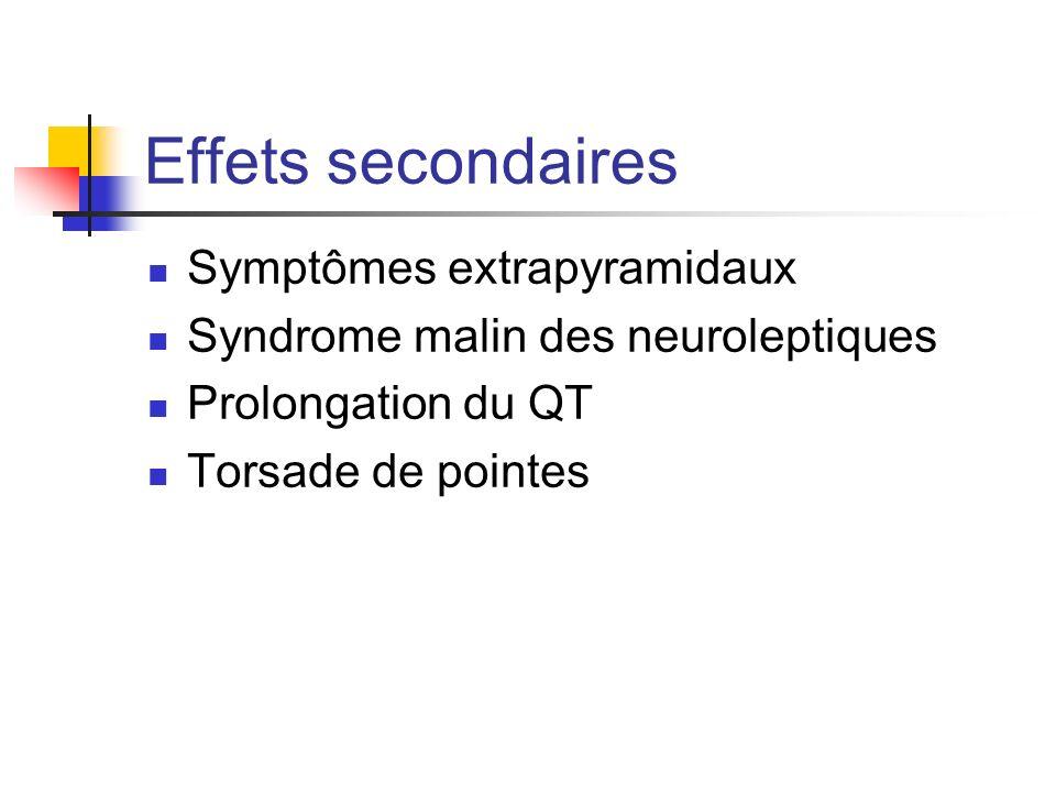 Effets secondaires Symptômes extrapyramidaux Syndrome malin des neuroleptiques Prolongation du QT Torsade de pointes