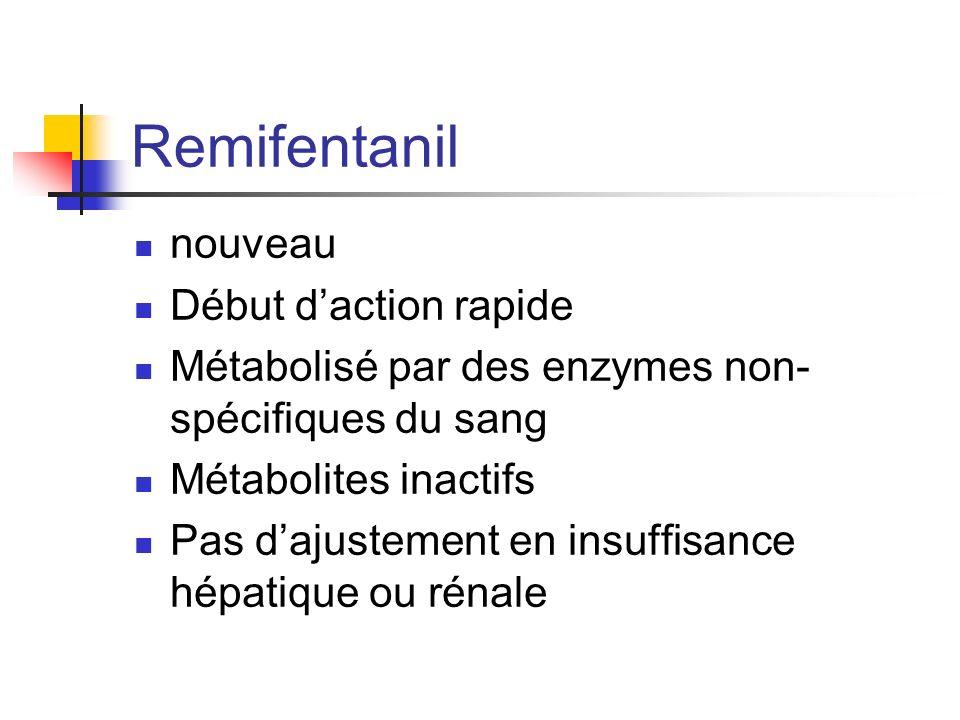Remifentanil nouveau Début daction rapide Métabolisé par des enzymes non- spécifiques du sang Métabolites inactifs Pas dajustement en insuffisance hép
