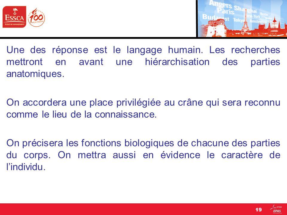 Une des réponse est le langage humain. Les recherches mettront en avant une hiérarchisation des parties anatomiques. On accordera une place privilégié