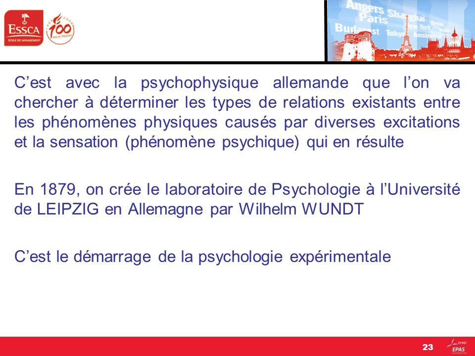 Cest avec la psychophysique allemande que lon va chercher à déterminer les types de relations existants entre les phénomènes physiques causés par dive