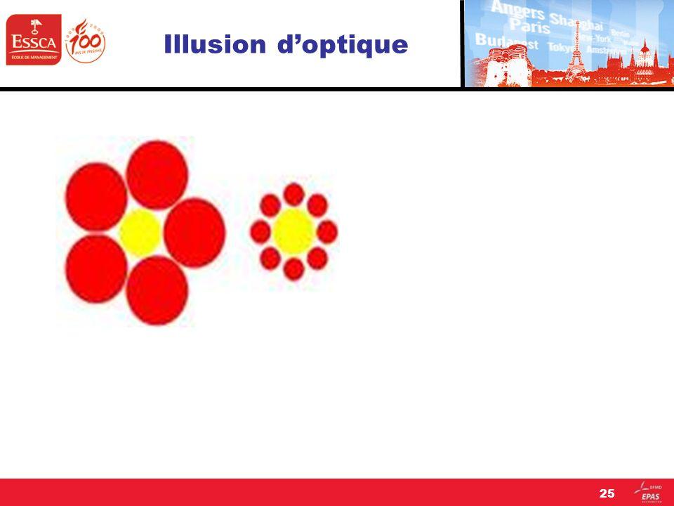 Illusion doptique 25