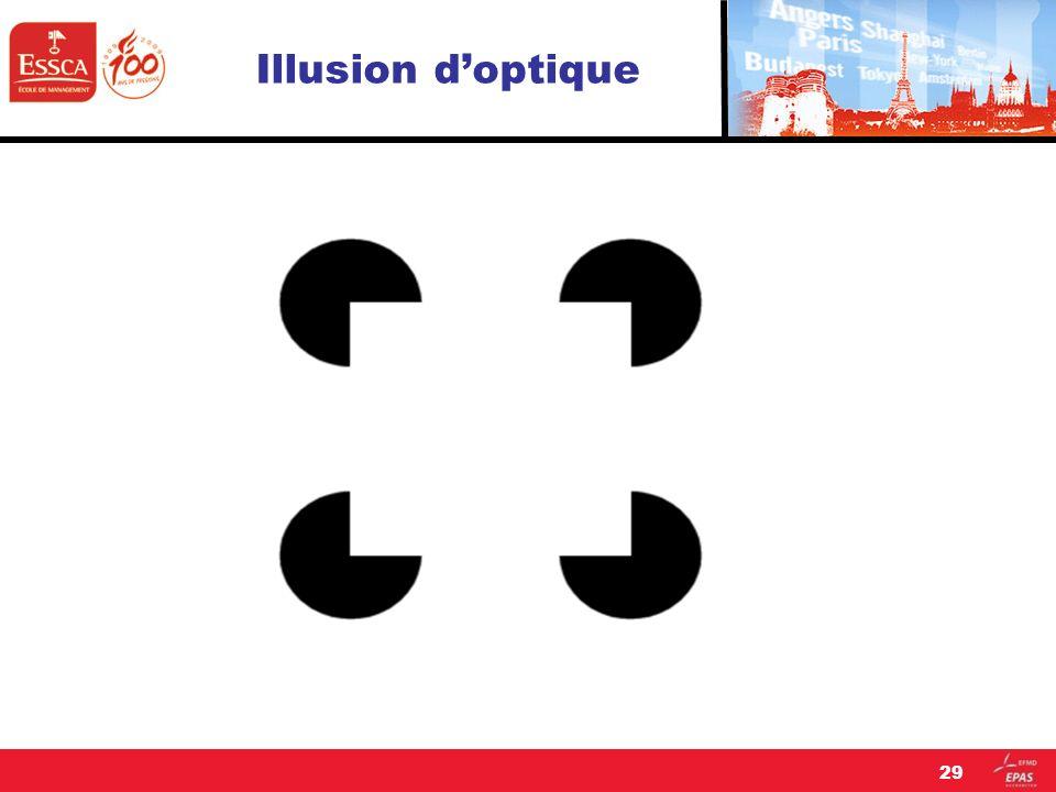 Illusion doptique 29