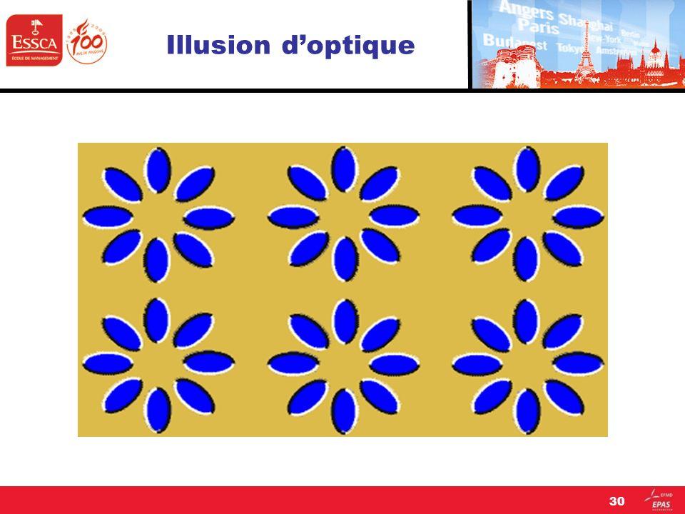 Illusion doptique 30