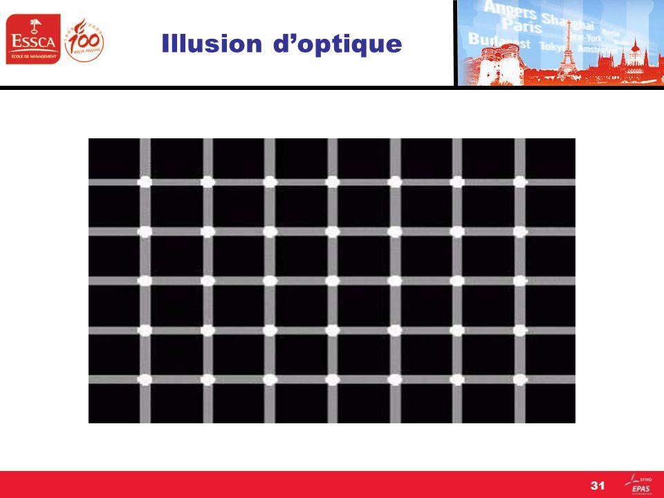 Illusion doptique 31
