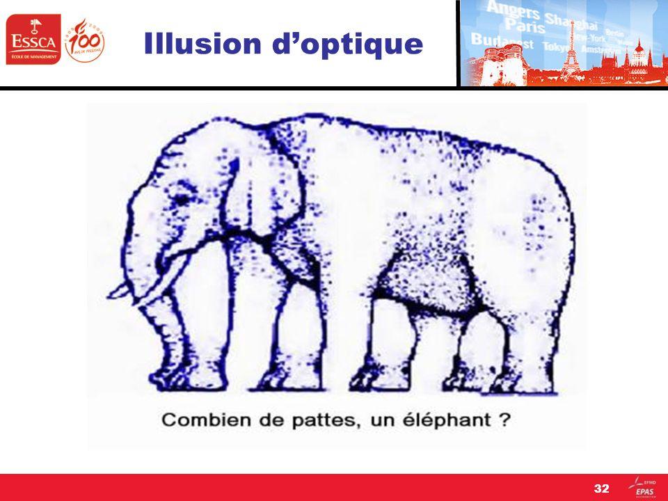Illusion doptique 32