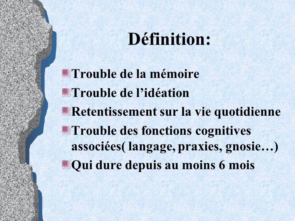 Définition: Trouble de la mémoire Trouble de lidéation Retentissement sur la vie quotidienne Trouble des fonctions cognitives associées( langage, prax