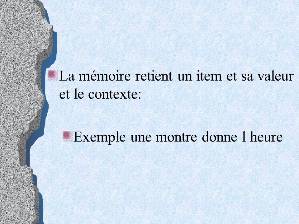 La mémoire retient un item et sa valeur et le contexte: Exemple une montre donne l heure