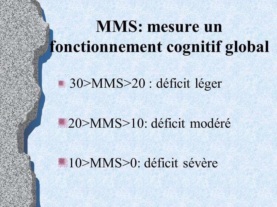 MMS: mesure un fonctionnement cognitif global 30>MMS>20 : déficit léger 20>MMS>10: déficit modéré 10>MMS>0: déficit sévère