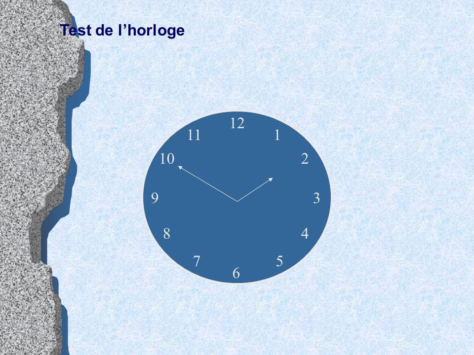 12 3 2 1 4 5 6 7 8 11 10 9 Test de lhorloge