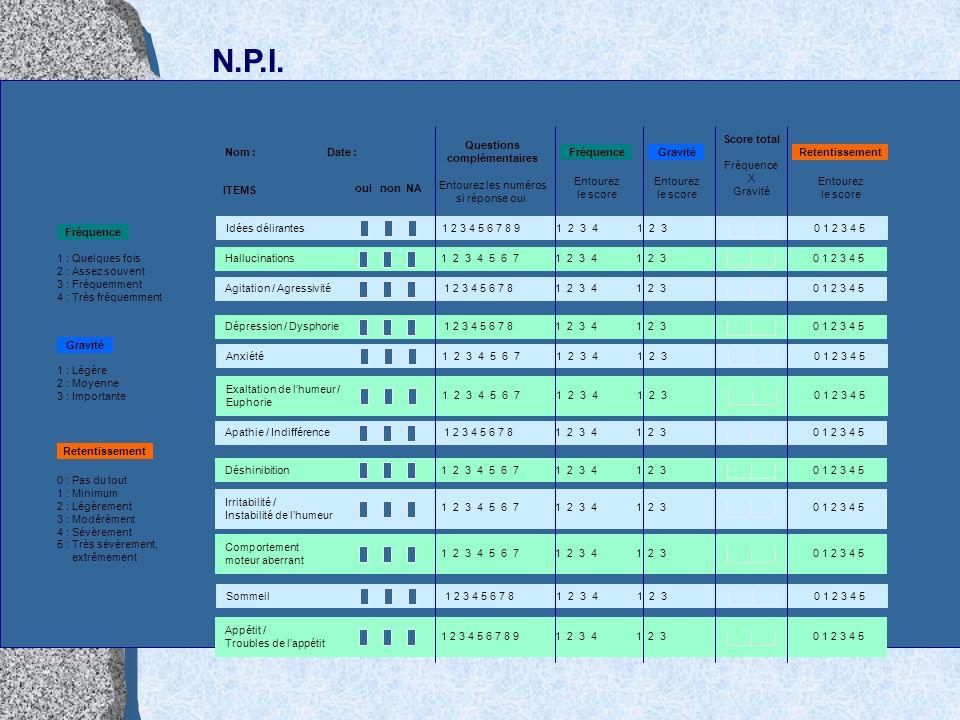 N.P.I. FréquenceGravitéRetentissement Questions complémentaires Idées délirantes 1 2 3 4 5 6 7 8 9 1 2 3 4 1 2 3 0 1 2 3 4 5 Score total Fréquence X G