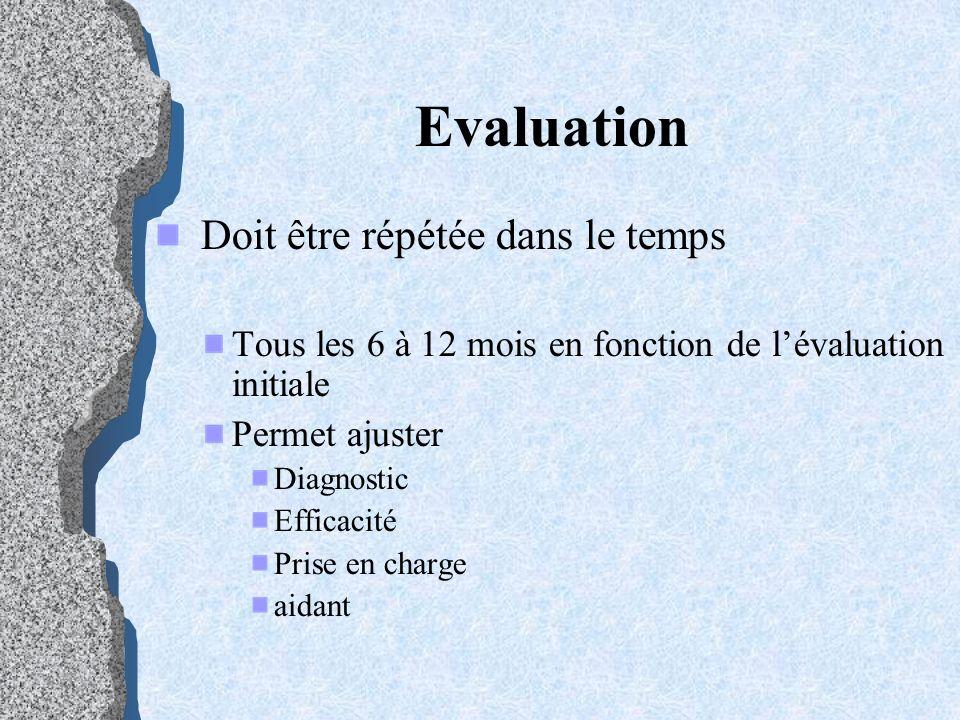 Evaluation Doit être répétée dans le temps Tous les 6 à 12 mois en fonction de lévaluation initiale Permet ajuster Diagnostic Efficacité Prise en char