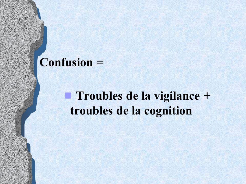 Mini-Mental state Examination version consensuelle établie par le groupe de recherche et dévaluation des outils cognitifs (GRECO) Orientation Je vais vous poser quelques questions pour apprécier comment fonctionne votre mémoire.
