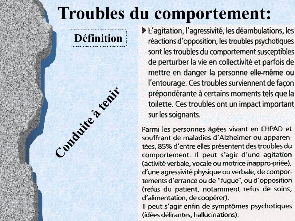 Troubles du comportement: Conduite à tenir Définition