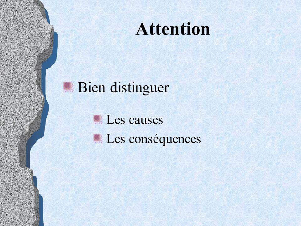 Prise en charge : Attitude compréhensive Traiter la ou les causes Traiter les symptômes Eviter contention