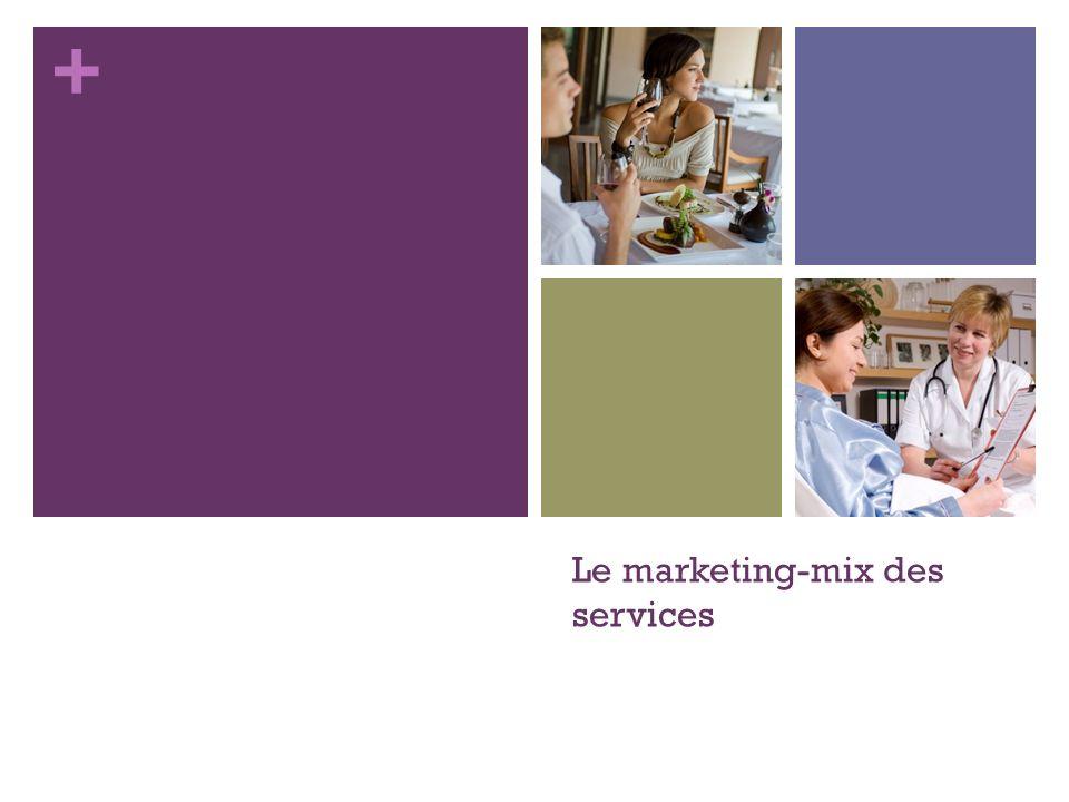 + Le marketing-mix des services