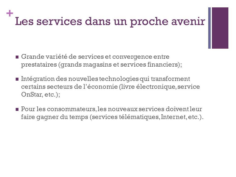 + Les services dans un proche avenir Grande variété de services et convergence entre prestataires (grands magasins et services financiers); Intégratio