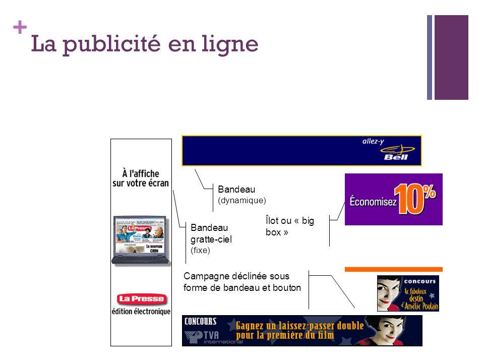 + La publicité en ligne Bandeau gratte-ciel (fixe) Bandeau (dynamique) Campagne déclinée sous forme de bandeau et bouton Îlot ou « big box »