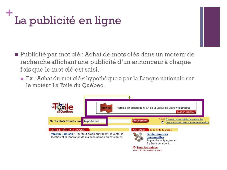 + La publicité en ligne Publicité par mot clé : Achat de mots clés dans un moteur de recherche affichant une publicité dun annonceur à chaque fois que