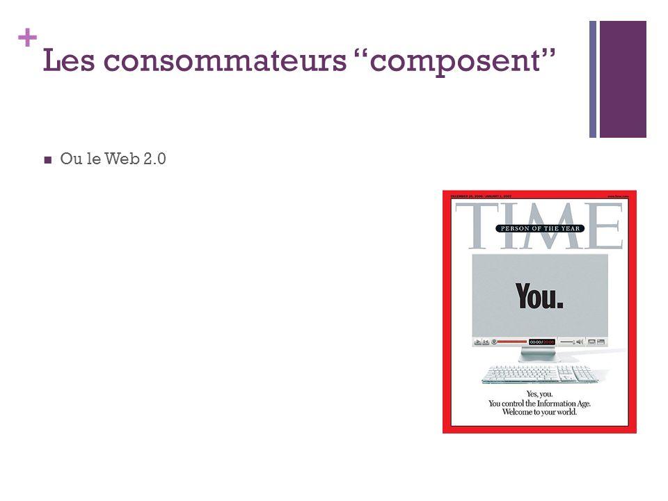 + Les consommateurs composent Ou le Web 2.0