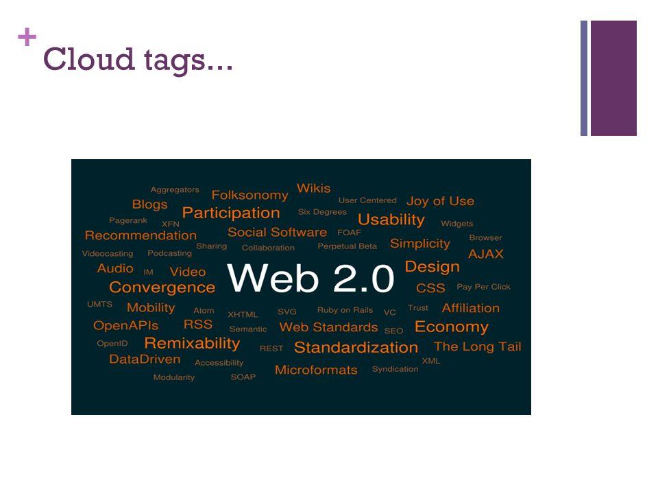 + Cloud tags...