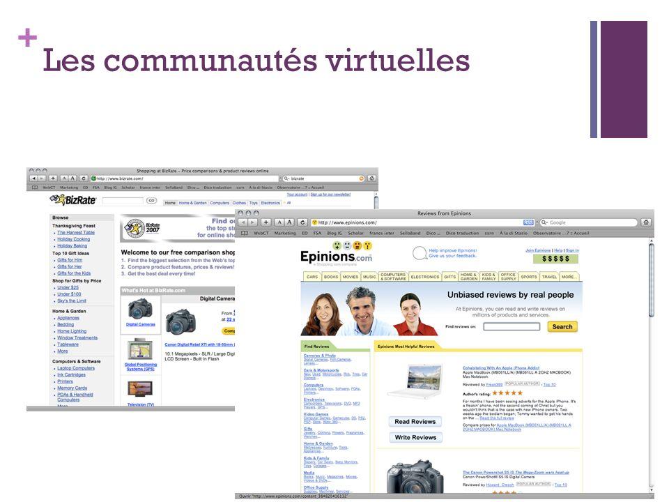 + Les communautés virtuelles