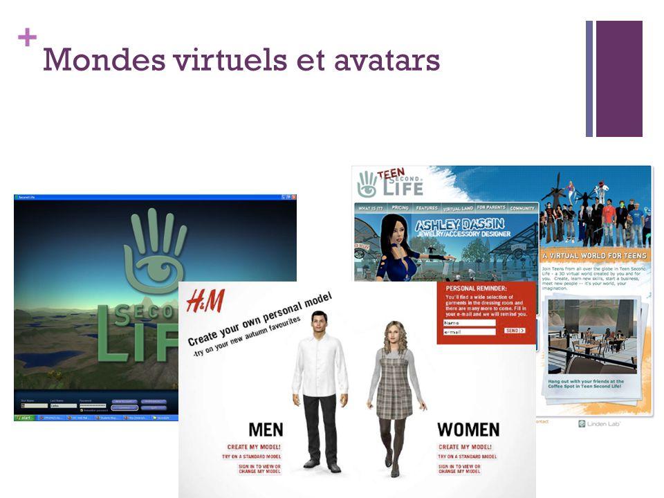 + Mondes virtuels et avatars