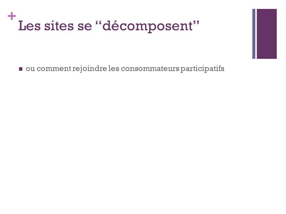 + Les sites se décomposent ou comment rejoindre les consommateurs participatifs