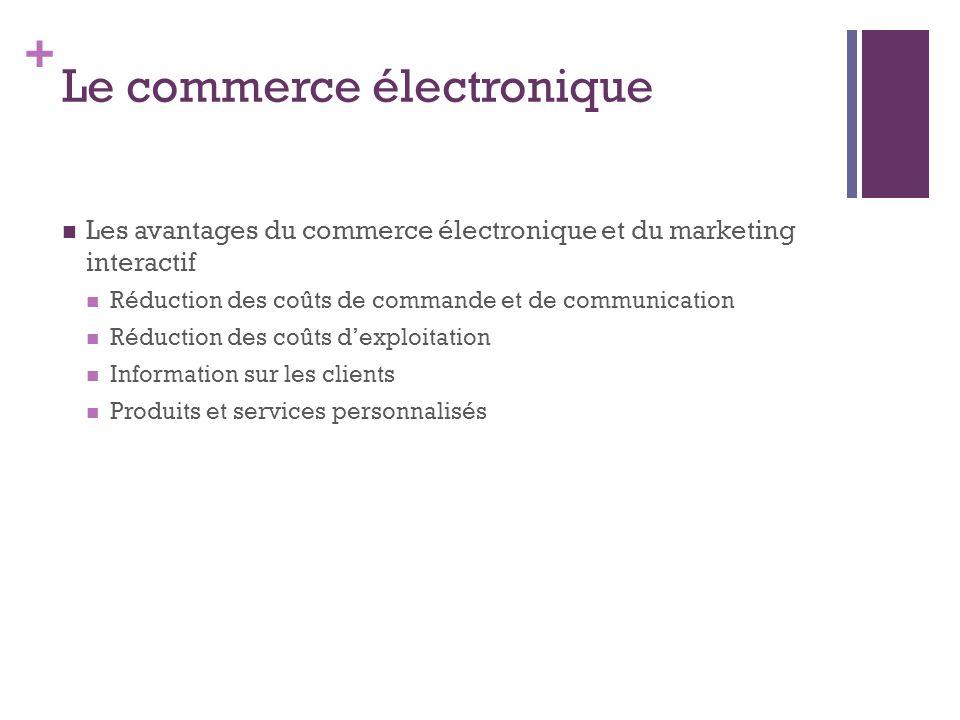 + Le commerce électronique Les avantages du commerce électronique et du marketing interactif Réduction des coûts de commande et de communication Réduc