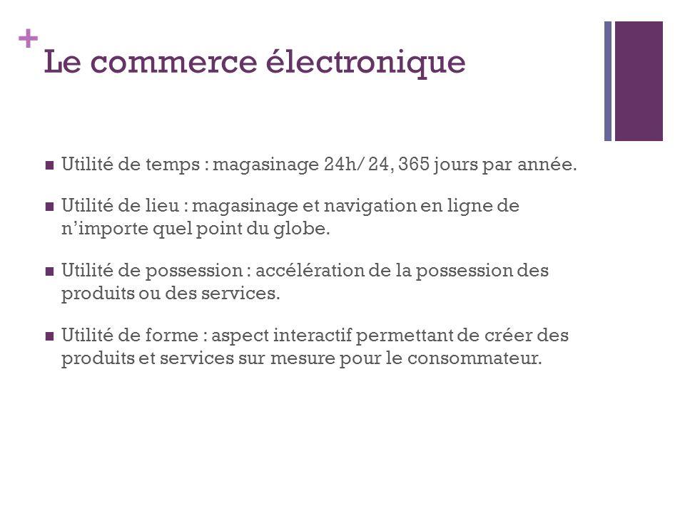 + Le commerce électronique Utilité de temps : magasinage 24h/ 24, 365 jours par année. Utilité de lieu : magasinage et navigation en ligne de nimporte