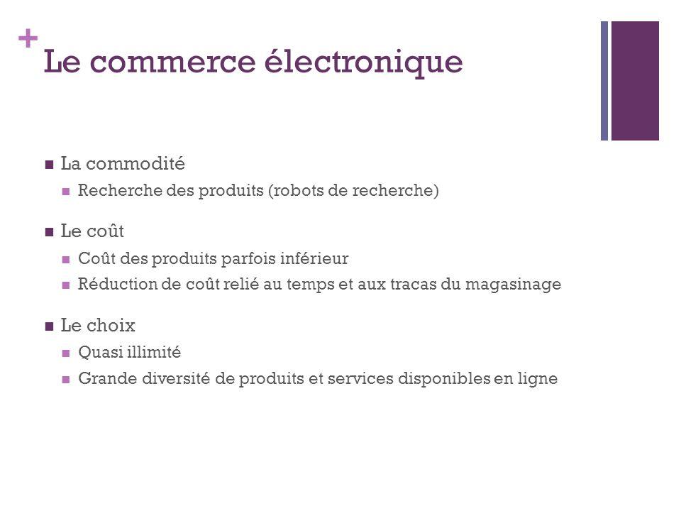 + Le commerce électronique La commodité Recherche des produits (robots de recherche) Le coût Coût des produits parfois inférieur Réduction de coût rel