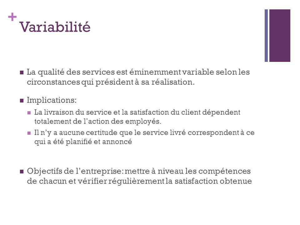 + Variabilité La qualité des services est éminemment variable selon les circonstances qui président à sa réalisation. Implications: La livraison du se