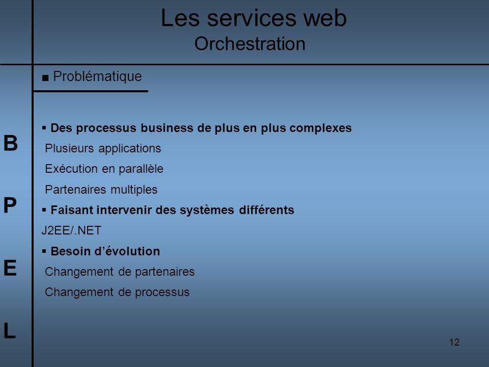 12 BPELBPEL Les services web Orchestration Problématique Des processus business de plus en plus complexes Plusieurs applications Exécution en parallèl