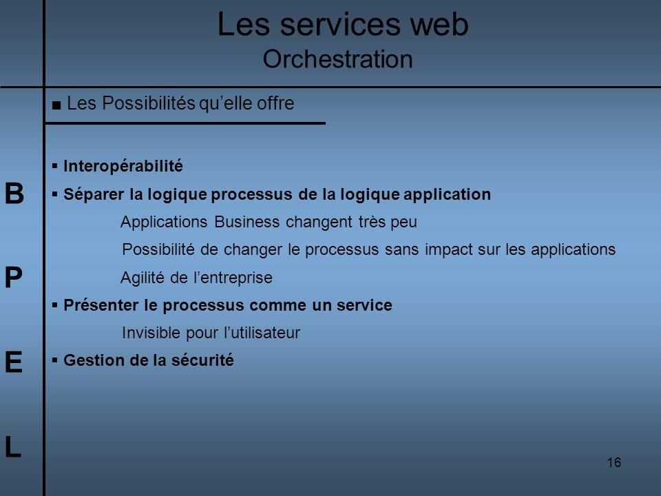 16 BPELBPEL Les services web Orchestration Les Possibilités quelle offre Interopérabilité Séparer la logique processus de la logique application Appli