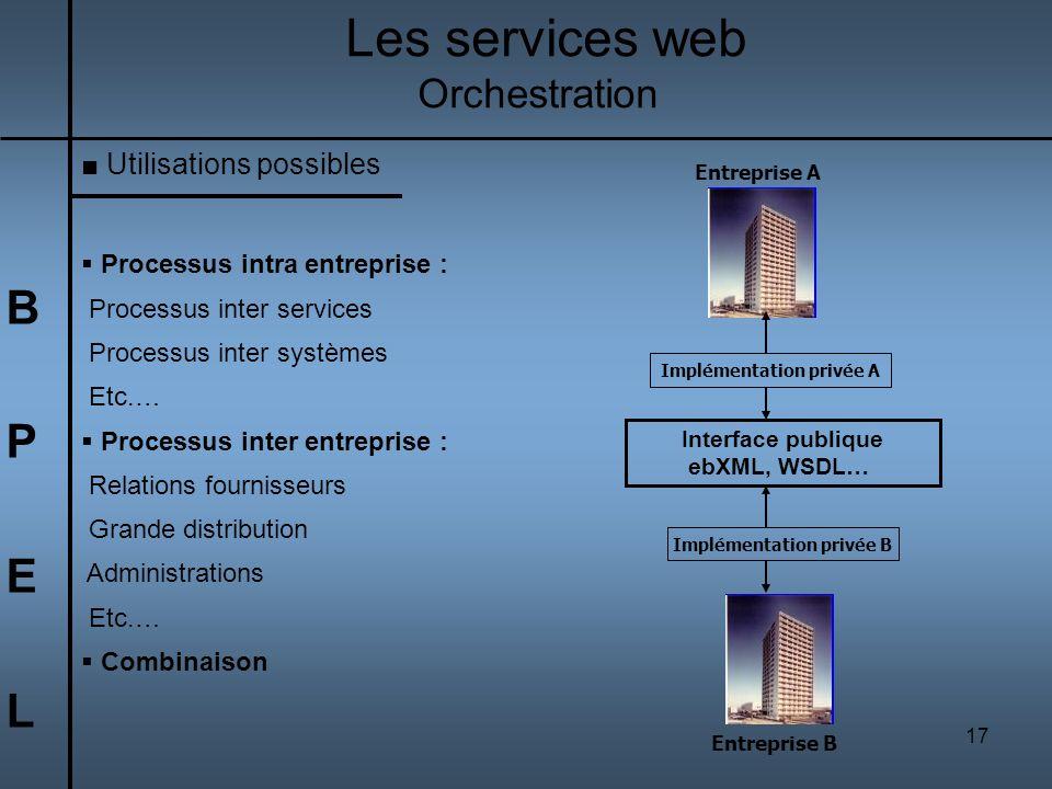 17 BPELBPEL Les services web Orchestration Utilisations possibles Processus intra entreprise : Processus inter services Processus inter systèmes Etc.…