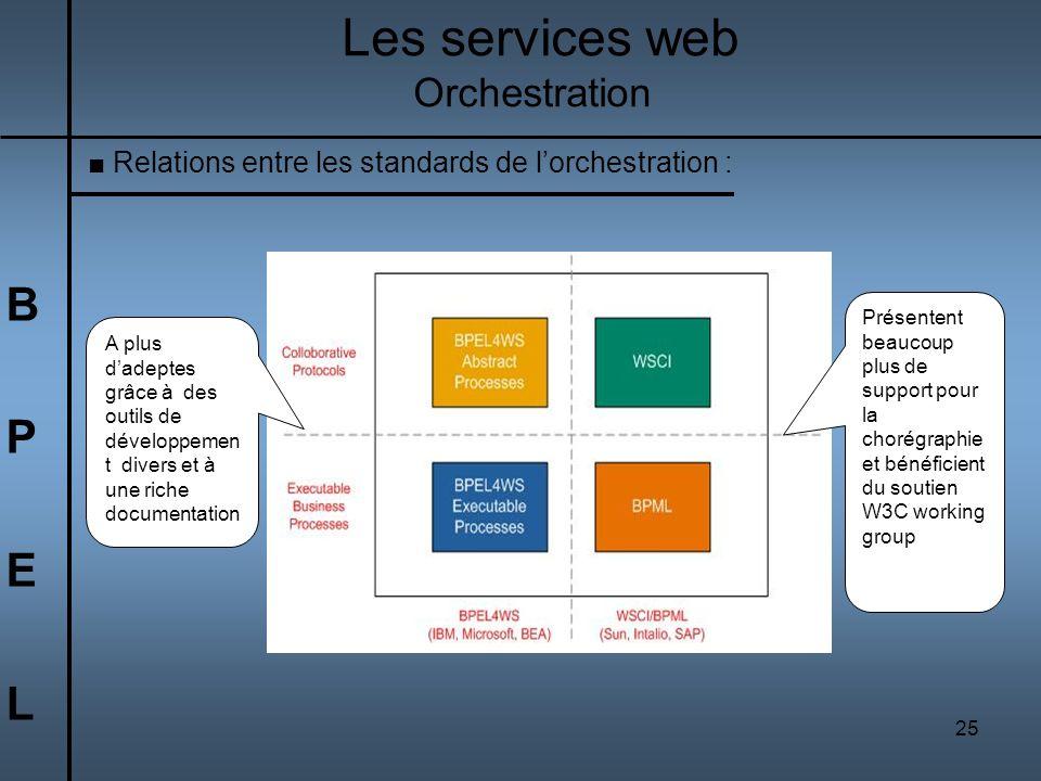 25 BPELBPEL Les services web Orchestration Relations entre les standards de lorchestration : Présentent beaucoup plus de support pour la chorégraphie