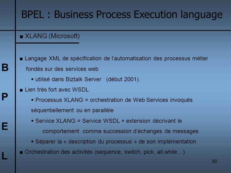 30 BPELBPEL BPEL : Business Process Execution language XLANG (Microsoft) Langage XML de spécification de lautomatisation des processus métier fondés s