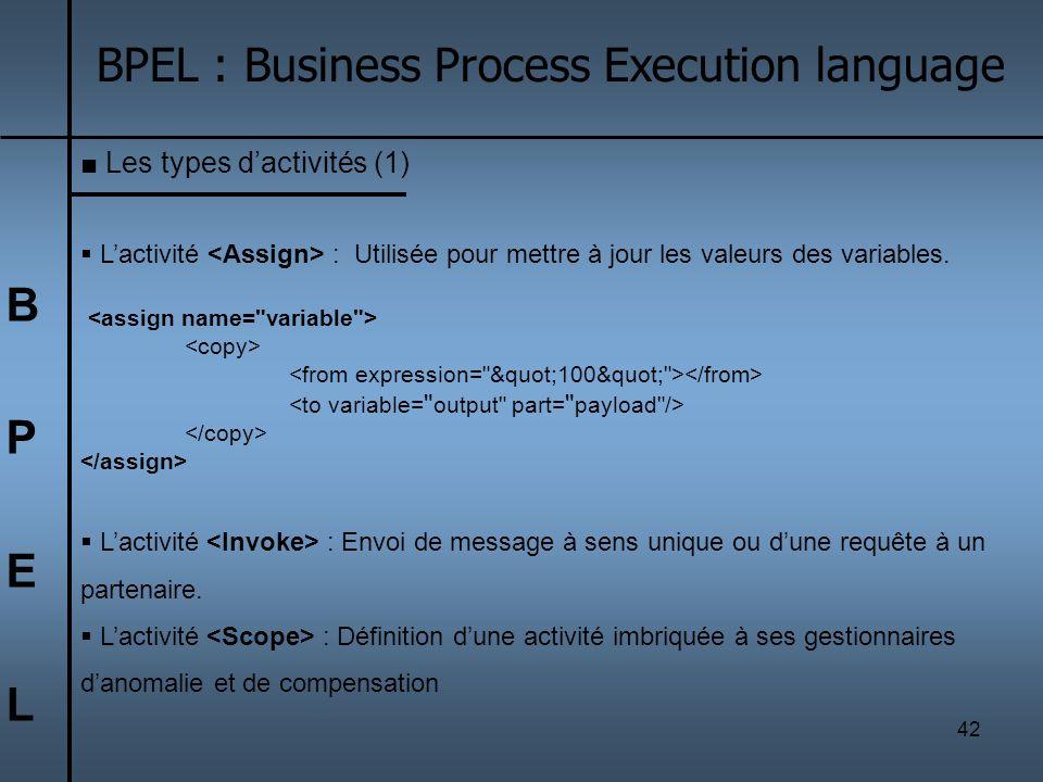 42 BPELBPEL BPEL : Business Process Execution language Les types dactivités (1) Lactivité : Utilisée pour mettre à jour les valeurs des variables. Lac
