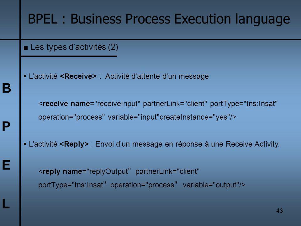 43 BPELBPEL BPEL : Business Process Execution language Les types dactivités (2) Lactivité : Activité dattente dun message <receive name=