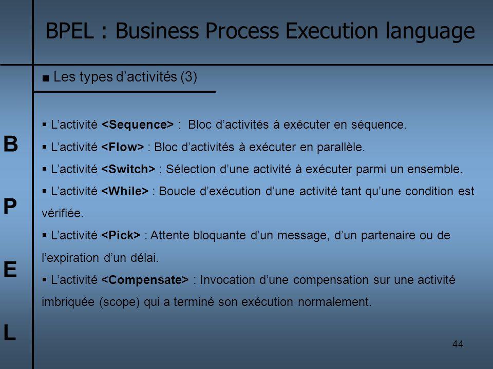 44 BPELBPEL BPEL : Business Process Execution language Les types dactivités (3) Lactivité : Bloc dactivités à exécuter en séquence. Lactivité : Bloc d