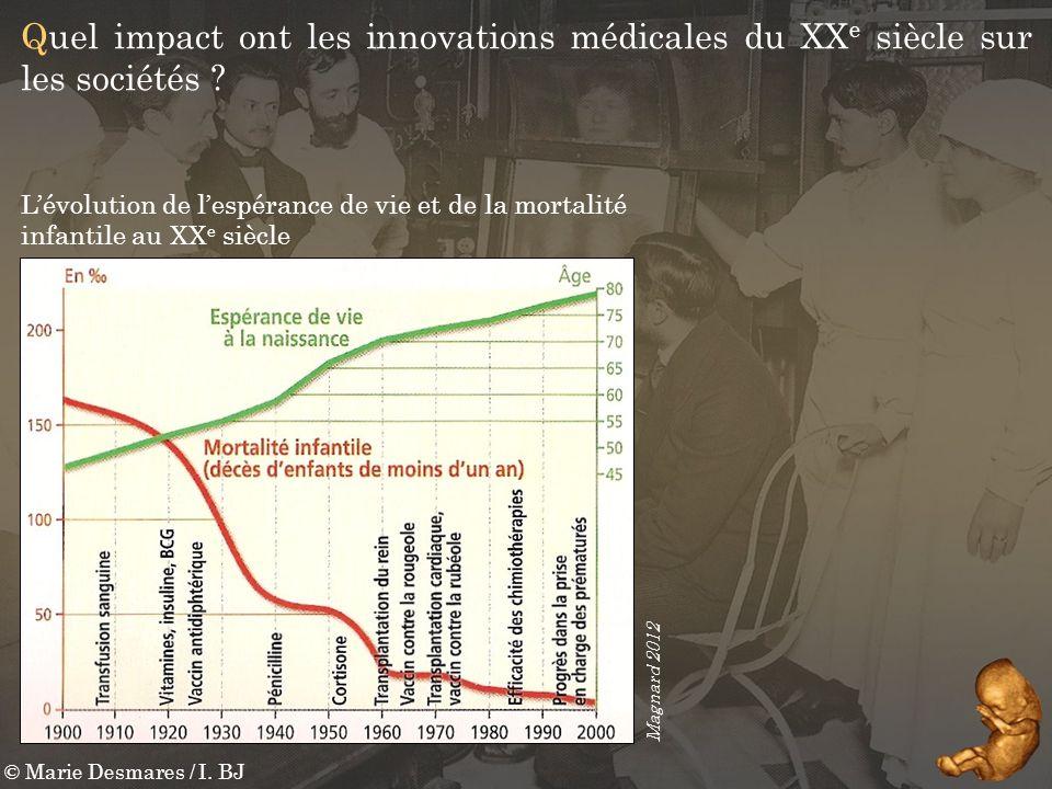 © Marie Desmares / I. BJ Quel impact ont les innovations médicales du XX e siècle sur les sociétés ? Lévolution de lespérance de vie et de la mortalit
