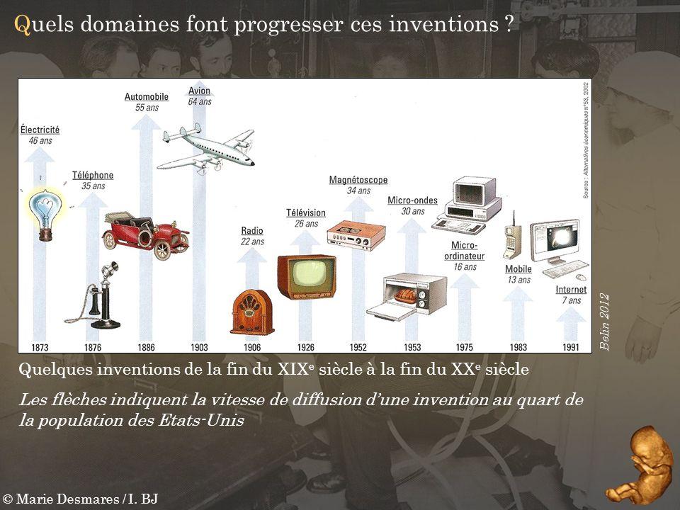 © Marie Desmares / I. BJ Quels domaines font progresser ces inventions ? Quelques inventions de la fin du XIX e siècle à la fin du XX e siècle Les flè