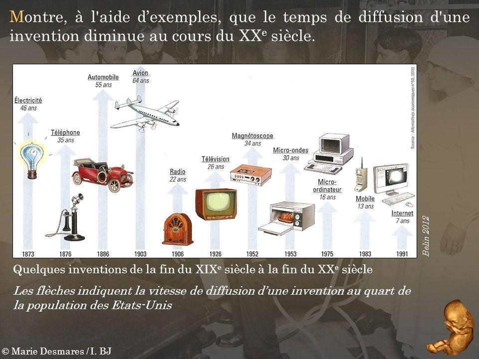 © Marie Desmares / I. BJ Montre, à l'aide dexemples, que le temps de diffusion d'une invention diminue au cours du XX e siècle. Quelques inventions de
